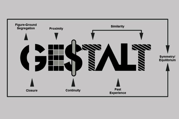 نظریه گشتالت در طراحیGestalt Theory and Design