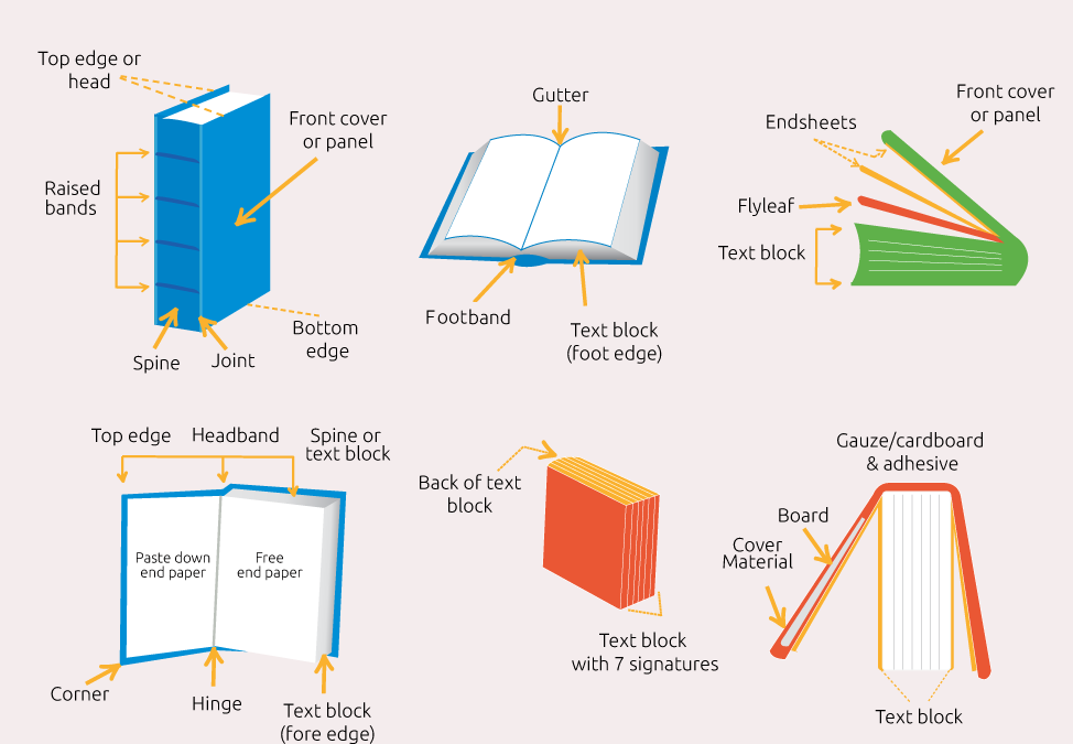 اجزای کتابBook-Detailing